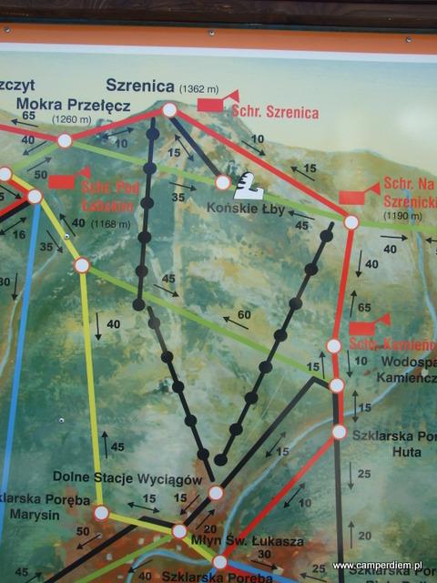 szlaki turystyczne prowadzące na Szrenicę
